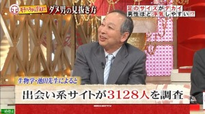 池田清彦先生【生物学評論家】